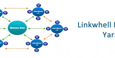 Linkwhell Nedir? Nasıl Yapılır?