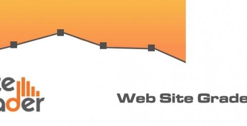 Web Site Grader Nedir?