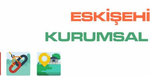 Eskişehir Kurumsal Seo